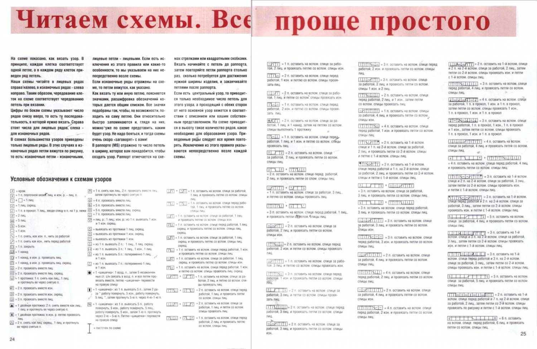 Расшифровка обозначений в схемах вязания